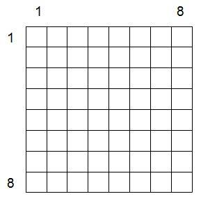 Checkers, anyone? | JavaWorld