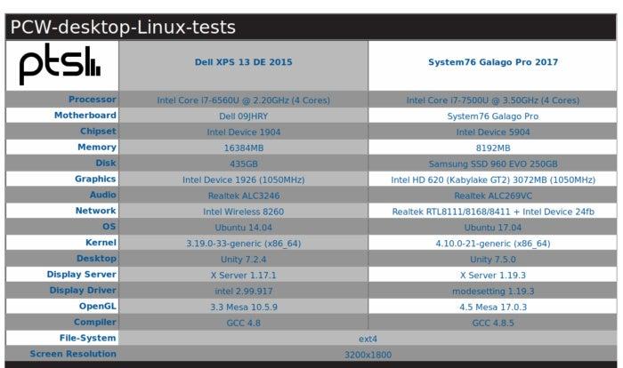 linux system76 galago pro hardware