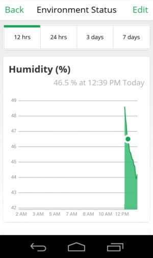 arlo humidity