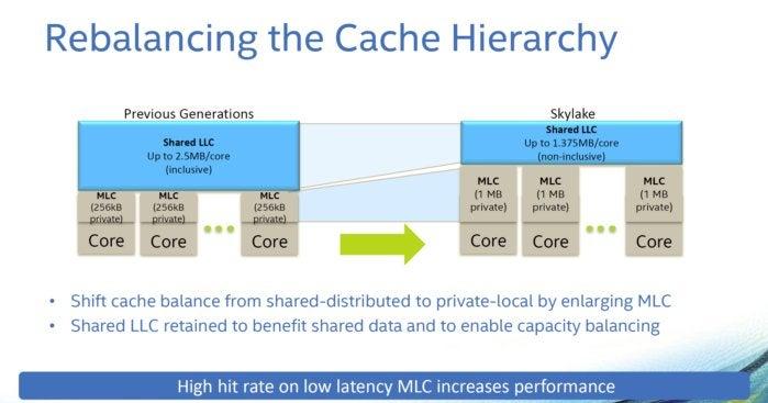 cache rebalance