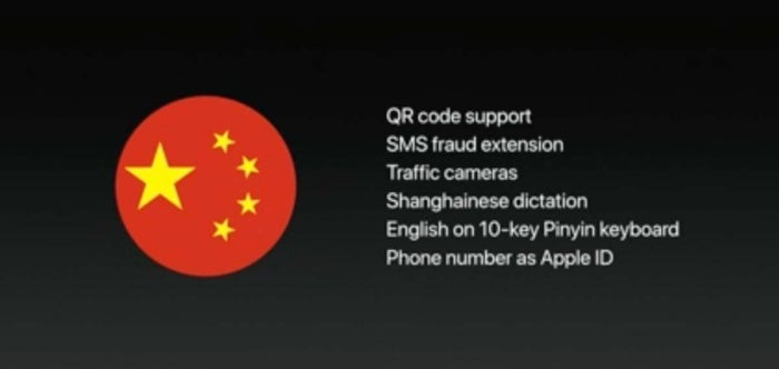 china ios11 features wwdc slide