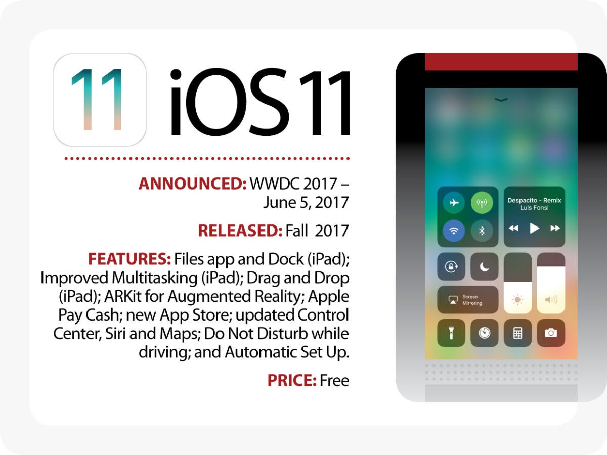 iOS Evolution iOS 11