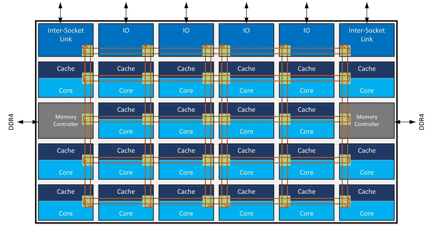 Intel Core I9 Review Pcworld