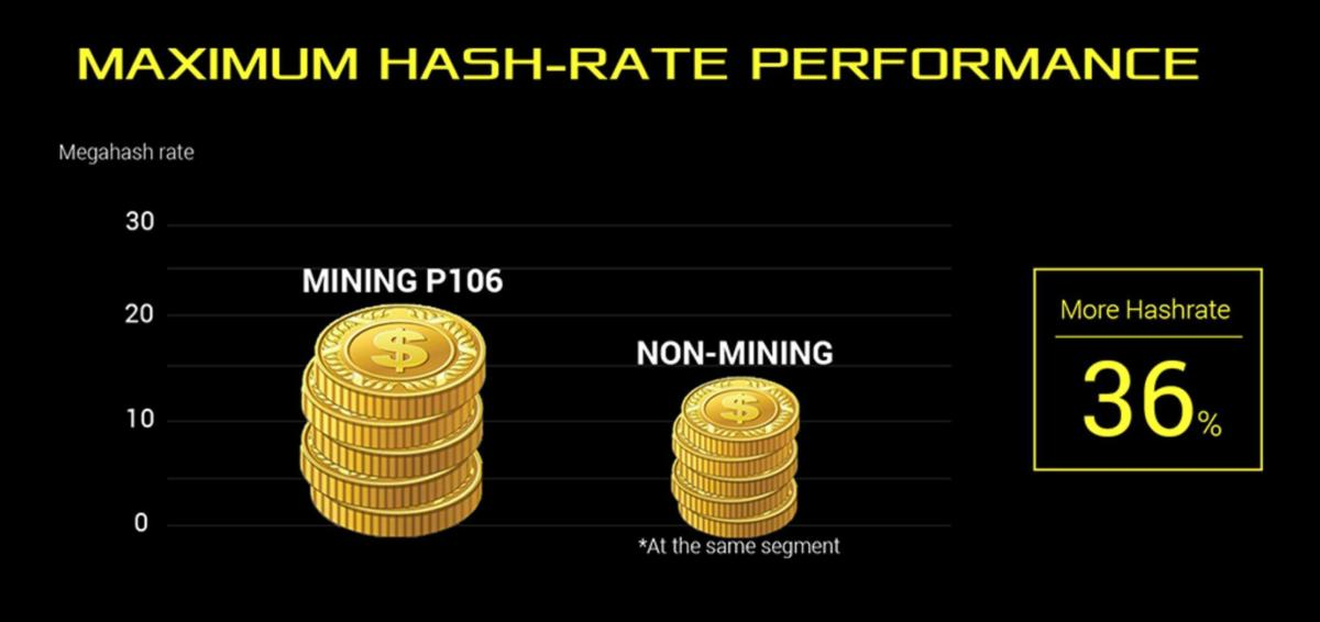 mining card hashrate asus