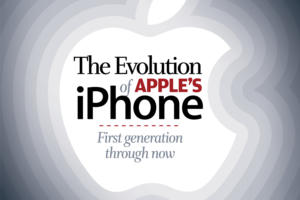 Apple's iPhone Evolution