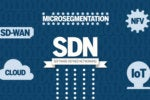 What SDN is and where it's going