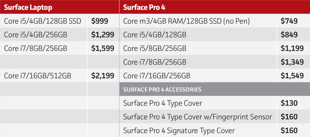 surface laptop surfacepro 4 prices accessories