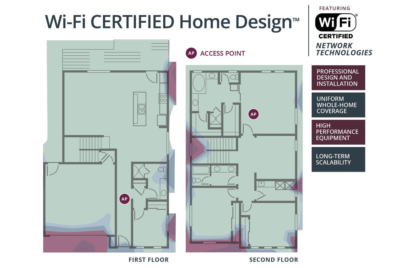 Wi fi alliance introduces a certification program for new smart home construction pc world - Design homes wi ...