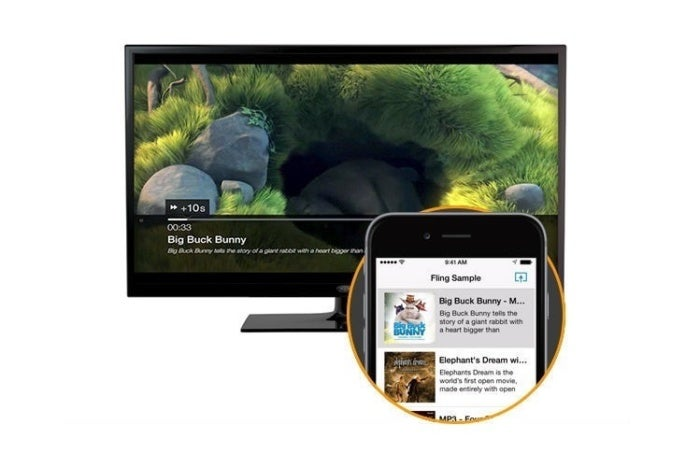 What Happened to Fling, Amazon's Chromecast Clone on Fire TV?