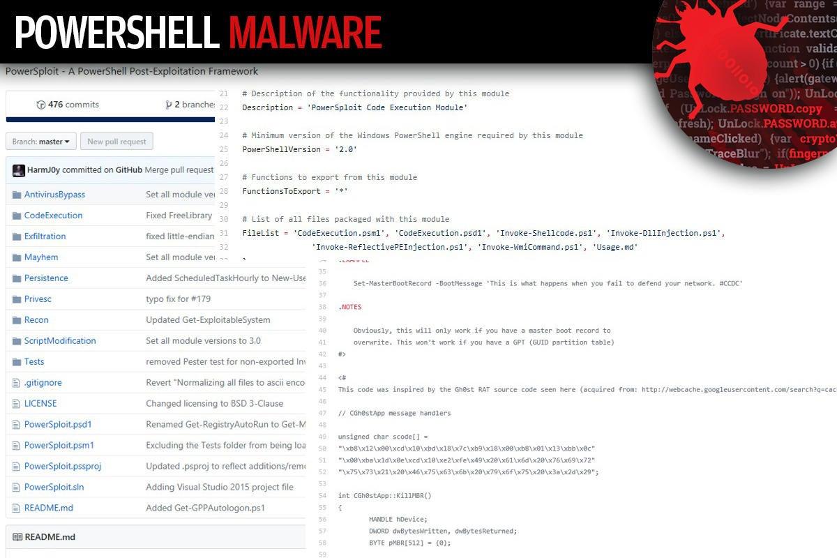 1 powershell malware