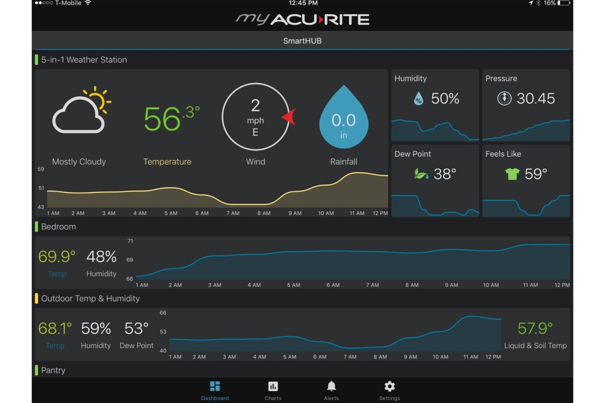 AcuRite 5-in-1 Weather Environment System with My AcuRite