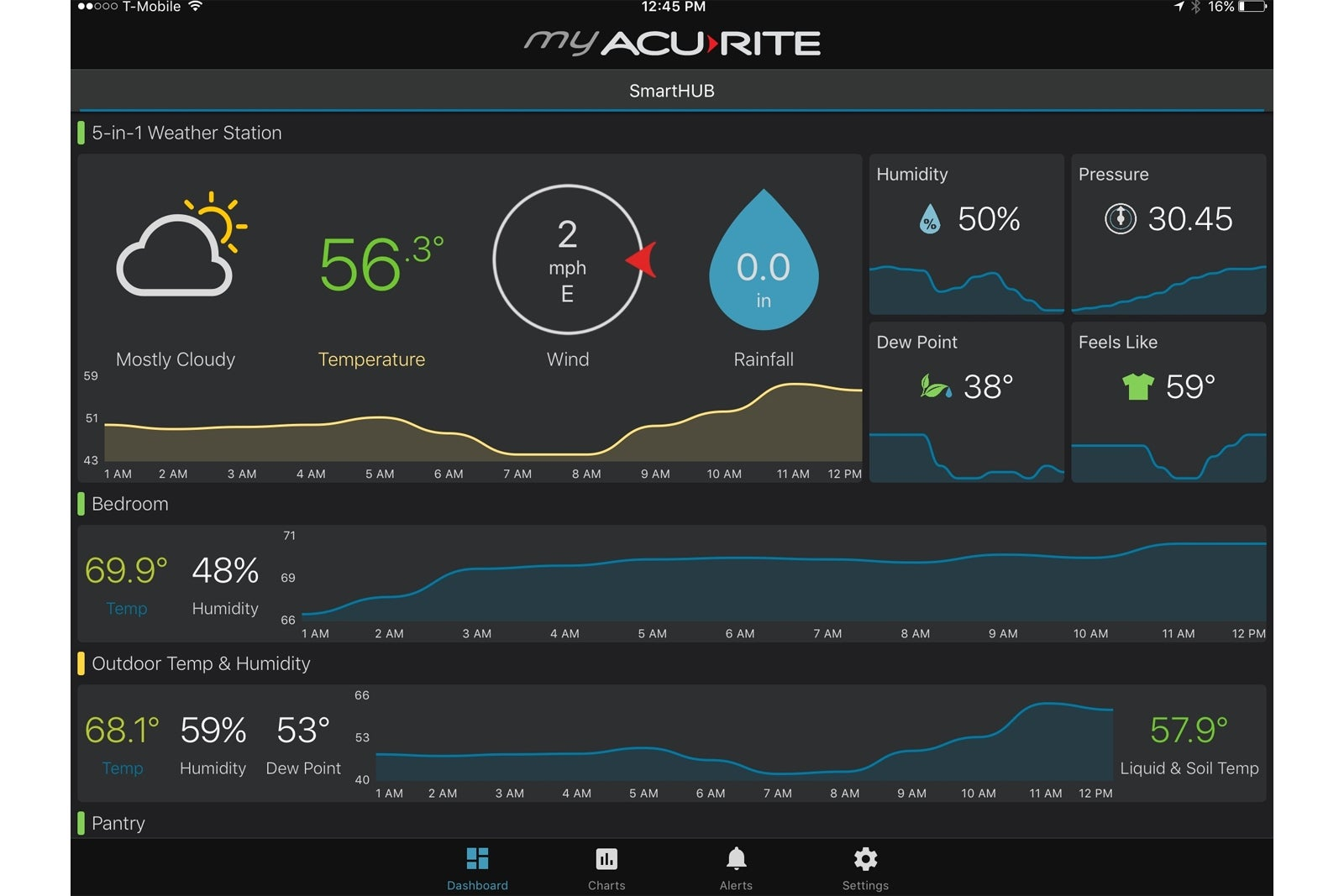 AcuRite 5in1 Weather Environment System with My AcuRite review
