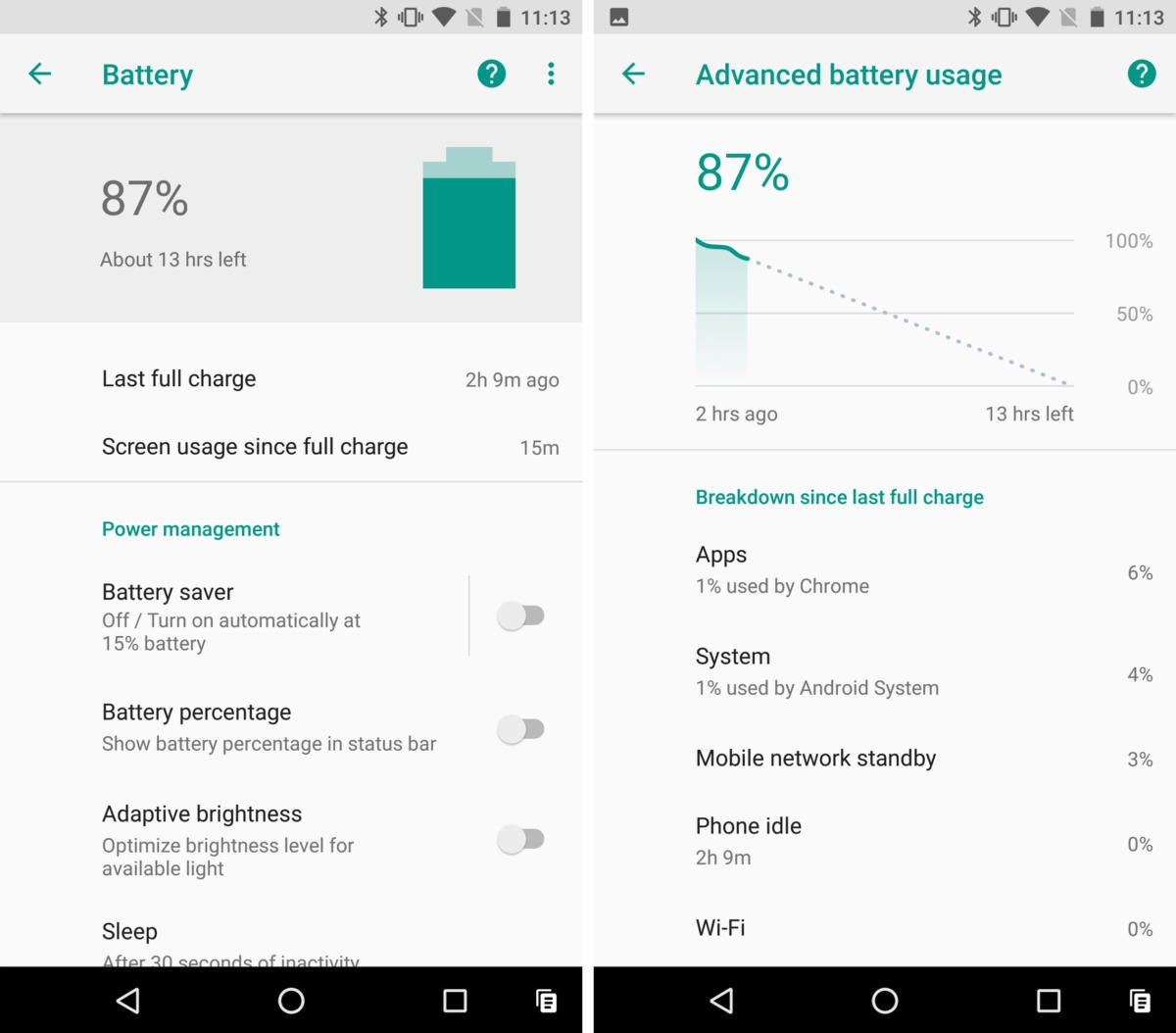 Android 81 Oreo Features Faq Tips How Tos Updates Pcworld