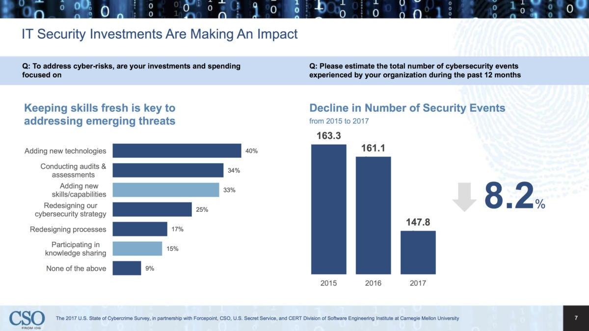 cybercrime slide7