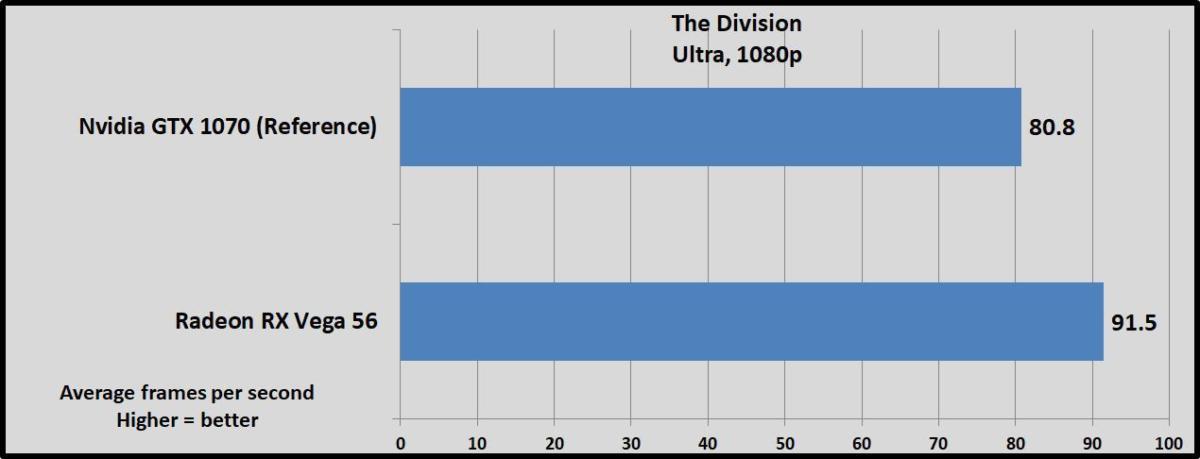 division 1080