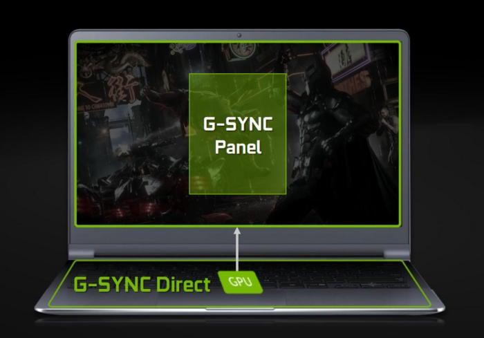 gsync laptop