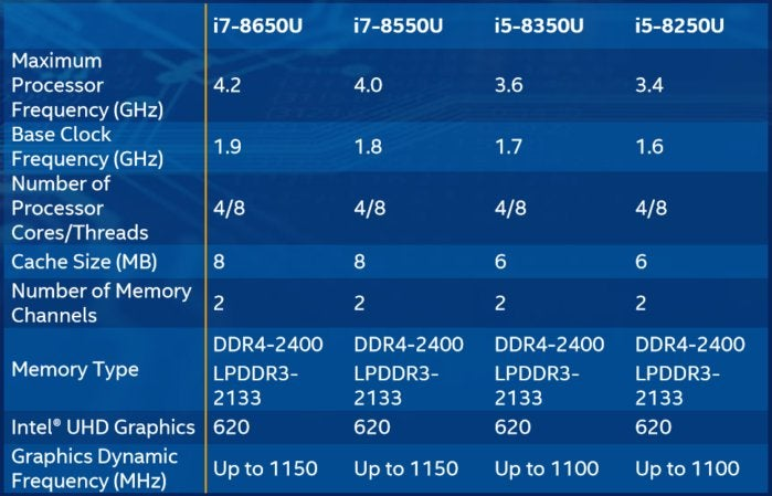 intel 8th gen core speeds and feeds focus