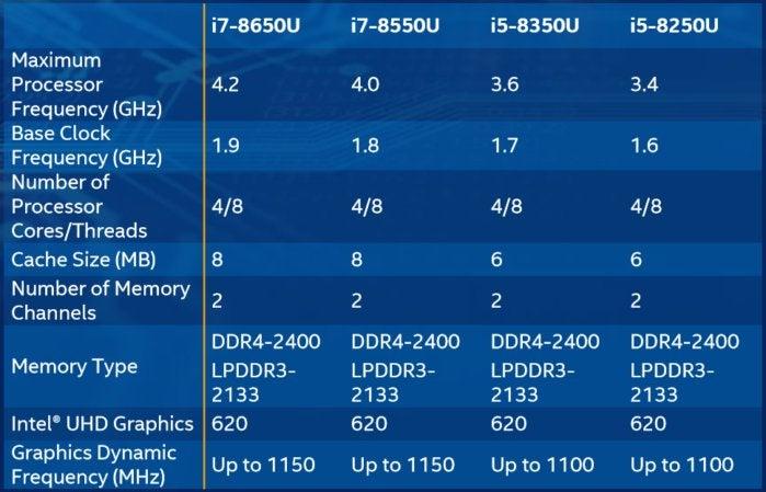 intel 8th gen core speeds and feeds focus