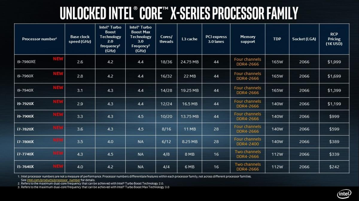 intel core i9 final matrix