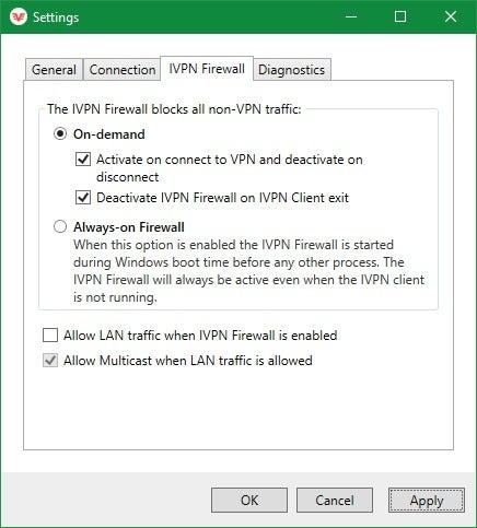 L2tp windows server 2012 r2