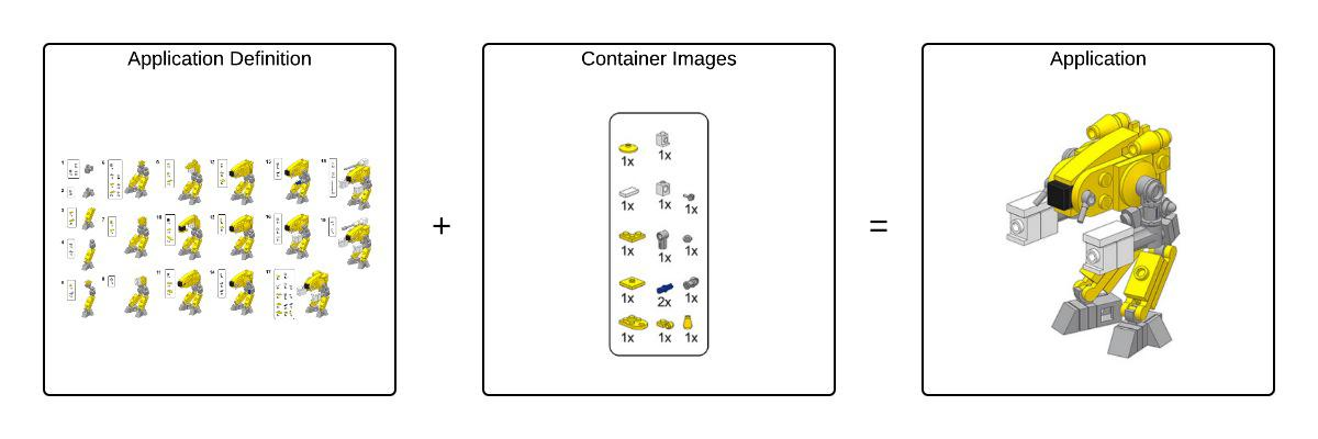 life container megabricks