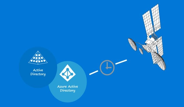 Better time accuracy Windows Server 2016
