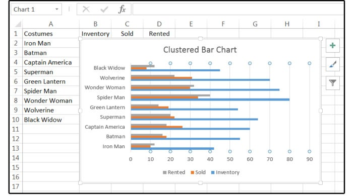 Excel charts: Mastering pie charts, bar charts and more