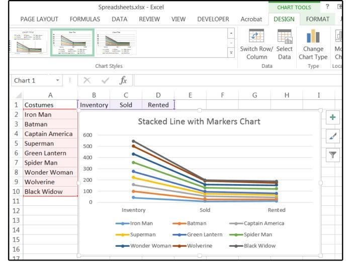 Excel-Diagramme: Meistern von Kreisdiagrammen, Balkendiagrammen und mehr
