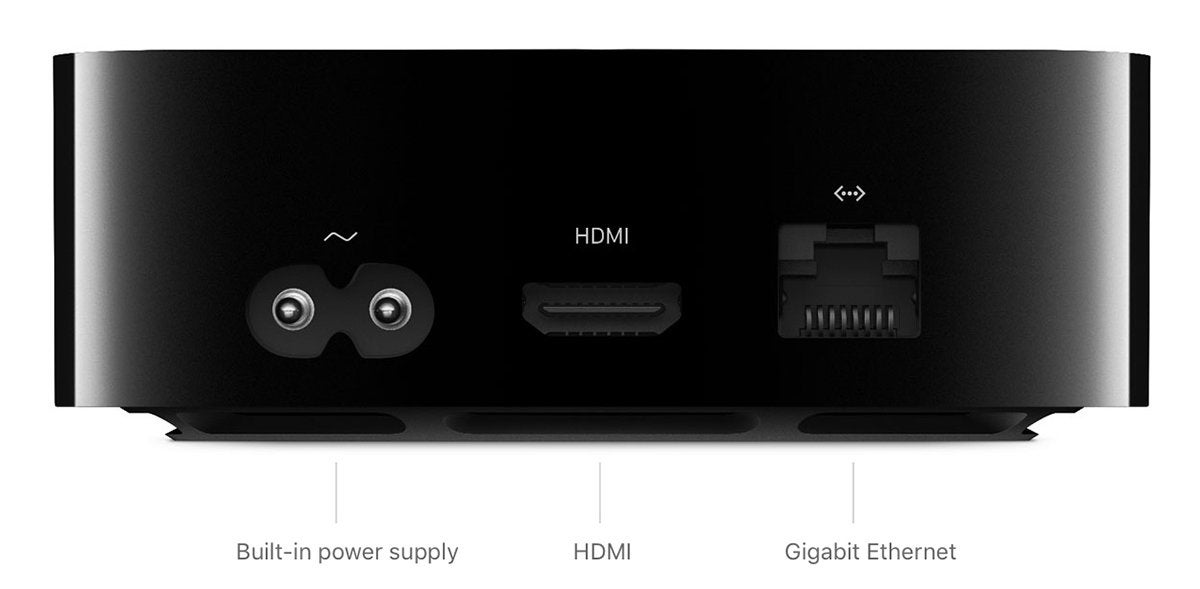 apple tv 4k ports