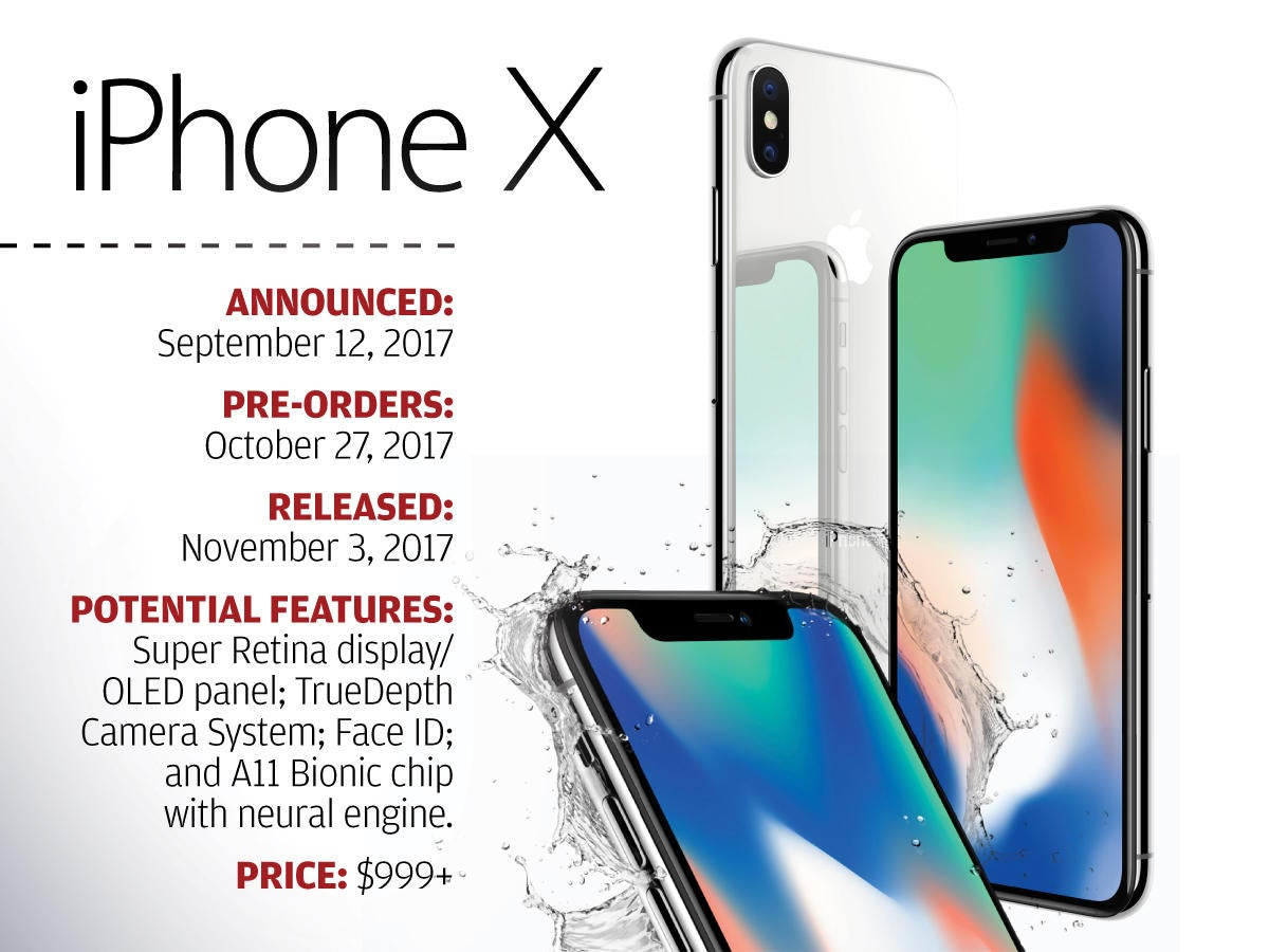Apple - Evolution of the iPhone - iPhone X