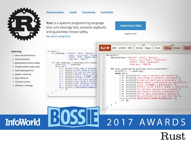Bossie Awards 2017: The best software development tools | InfoWorld