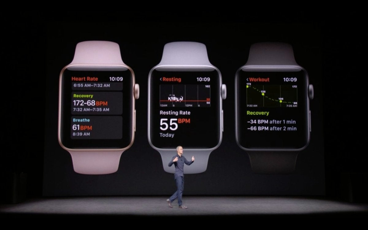 watchos 4 heart monitoring