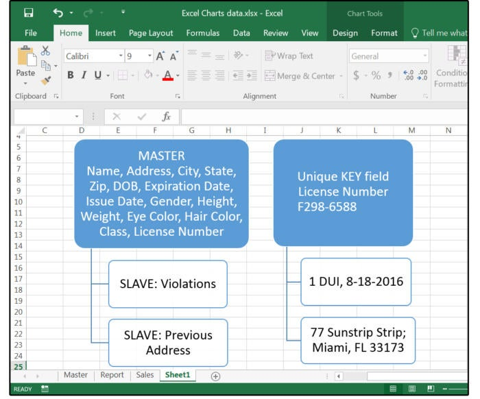 Excel databases: Creating relational tables | PCWorld