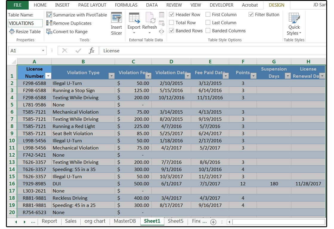 Excel databases creating relational tables itnews for Excel table design