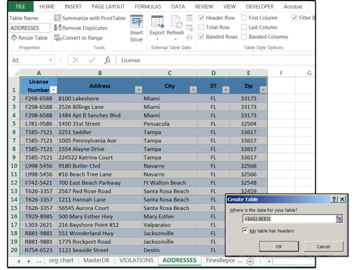 07 create the addresses slave table spreadsheet