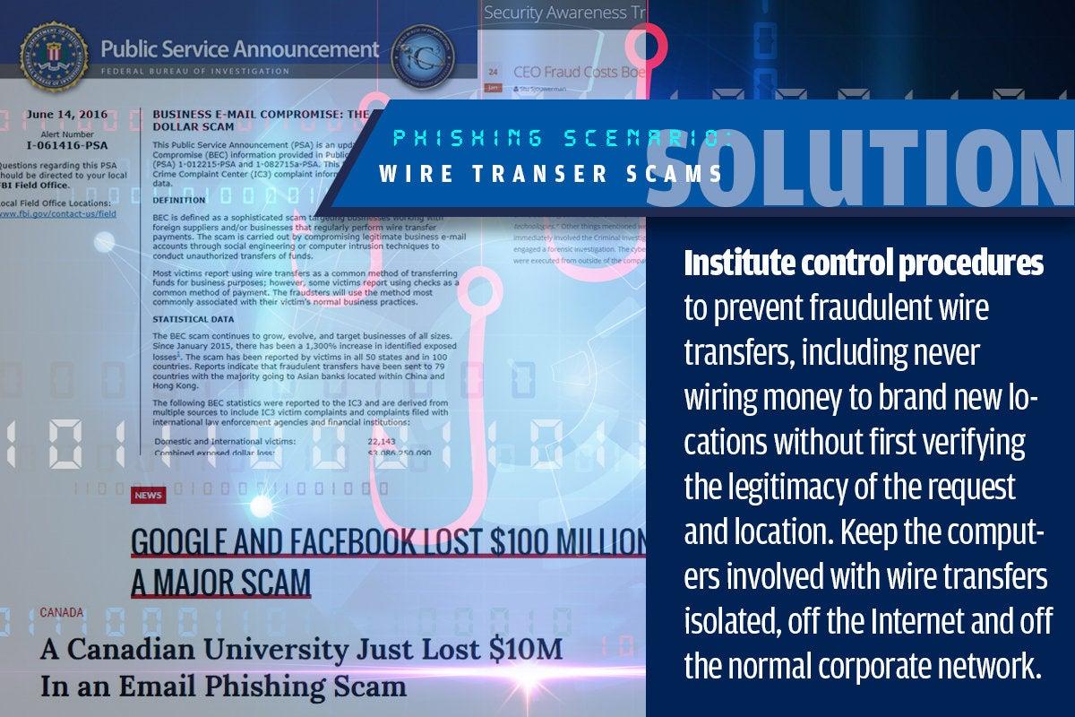 10b wire transfer scam