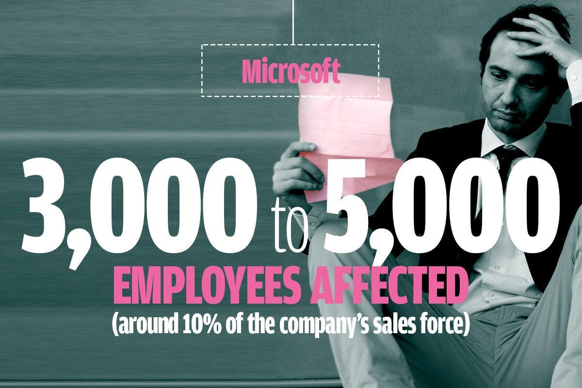Microsoft layoff