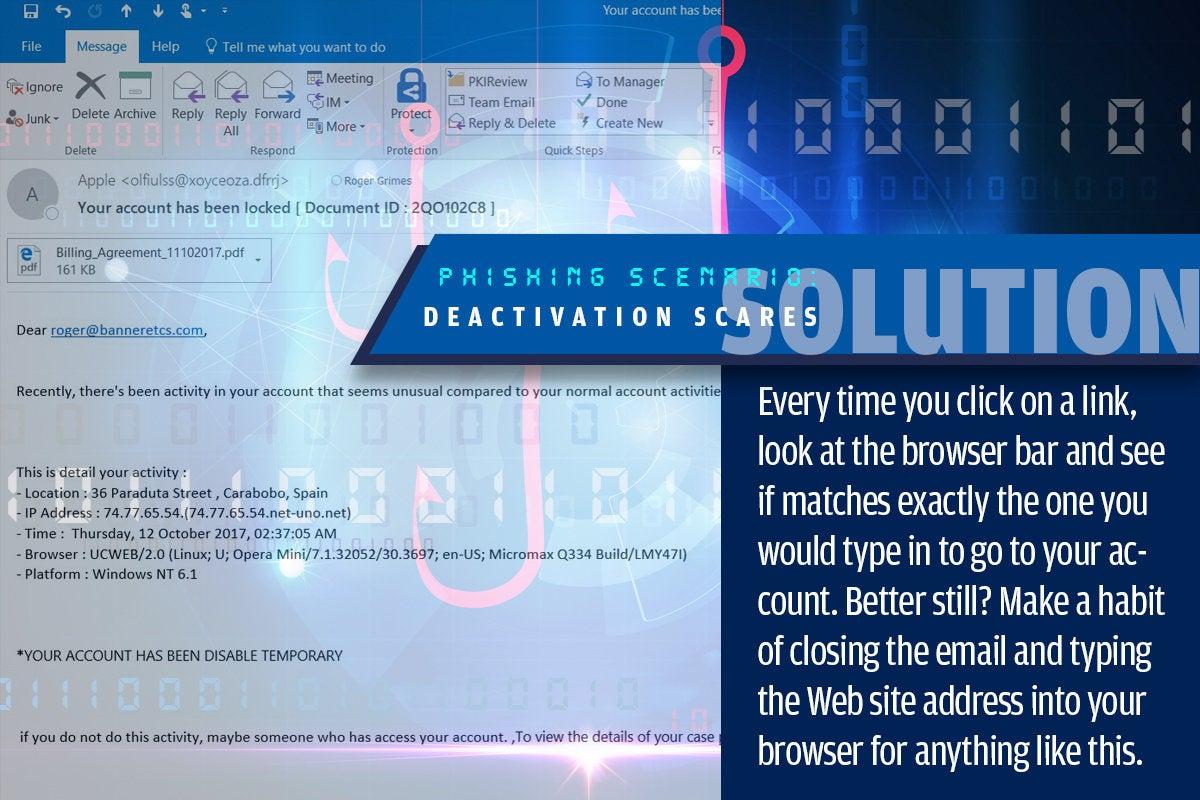 2b deactivation scares