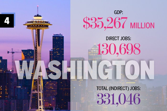 4. Washington