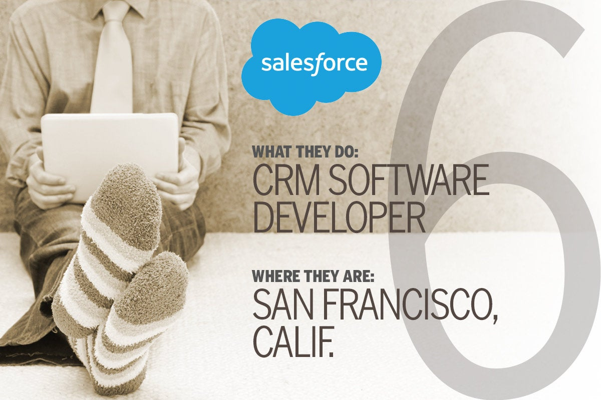 6. Salesforce.com