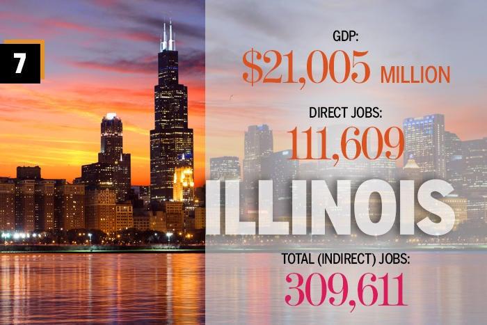 7. Illinois