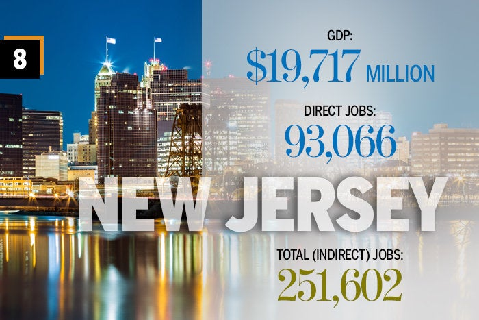 8. New Jersey