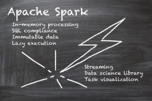 The rise and predominance of Apache Spark