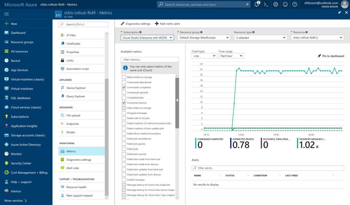 Azure IoT DevKit monitoring