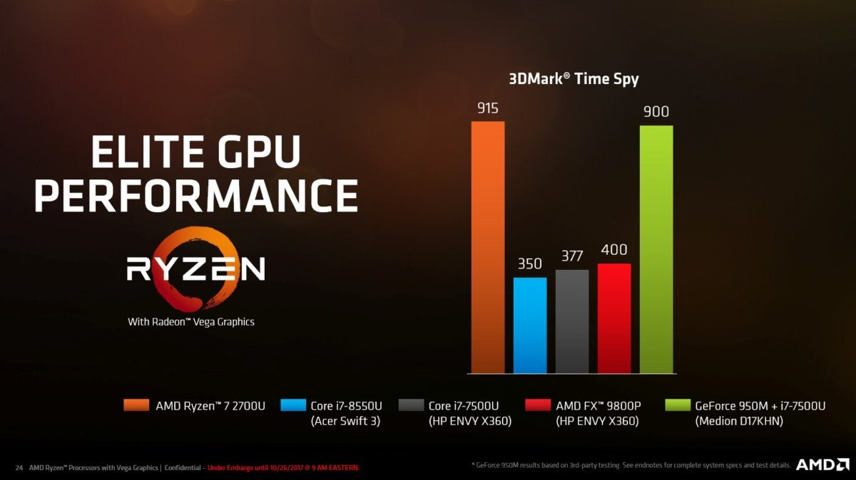Amd S Ryzen 7 And Ryzen 5 With Vega Muscle Into Intel S Mobile Space