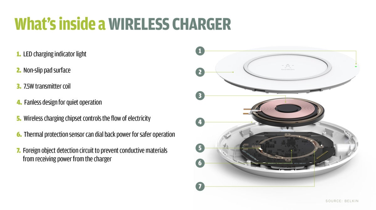cw boostup wireless charger diagram