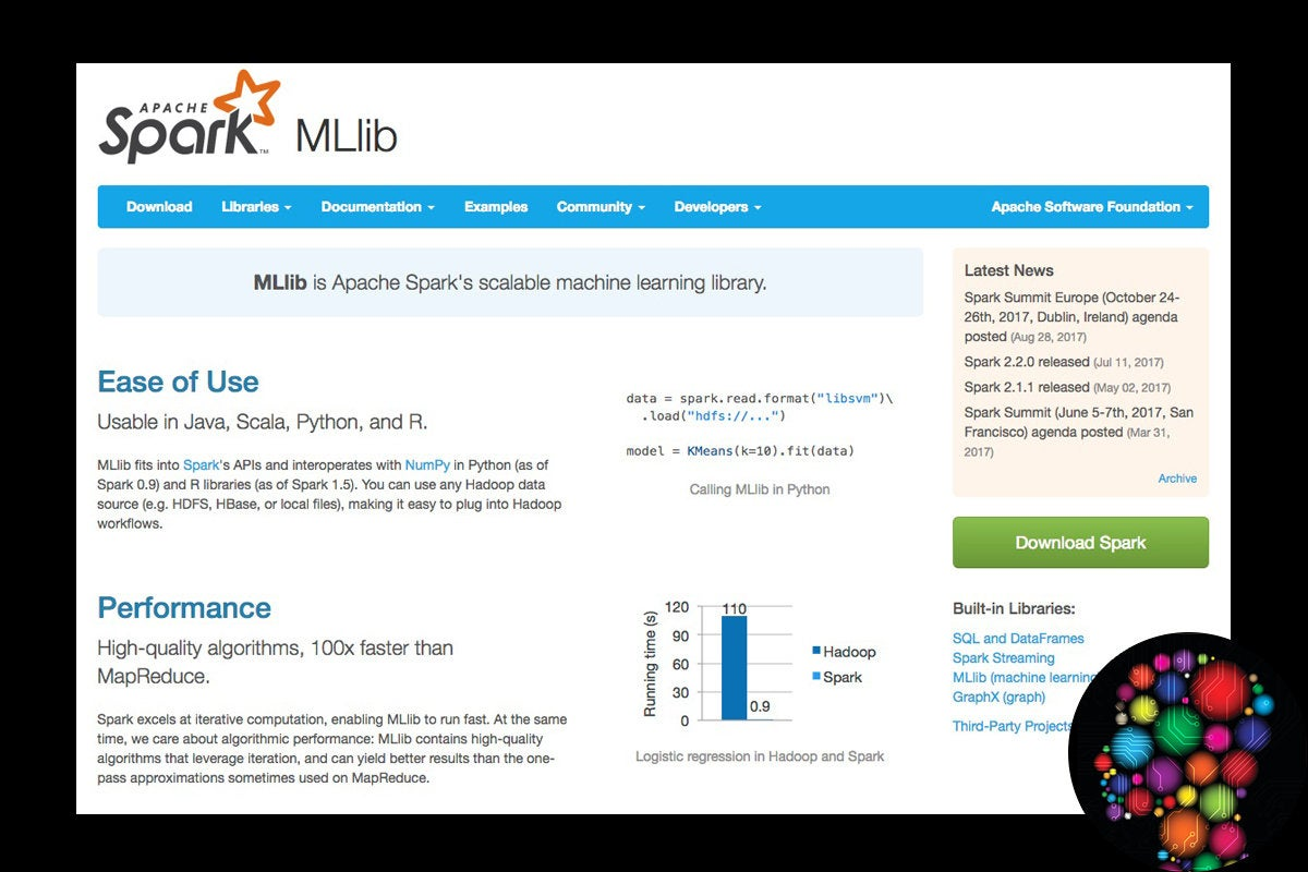 ifw mlib machine learning