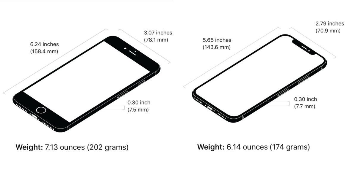 iPhone 8 Plus vs  iPhone X: Which one should you buy? | Macworld