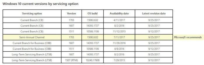 Windows 10 IQ test (Part 1) | Computerworld