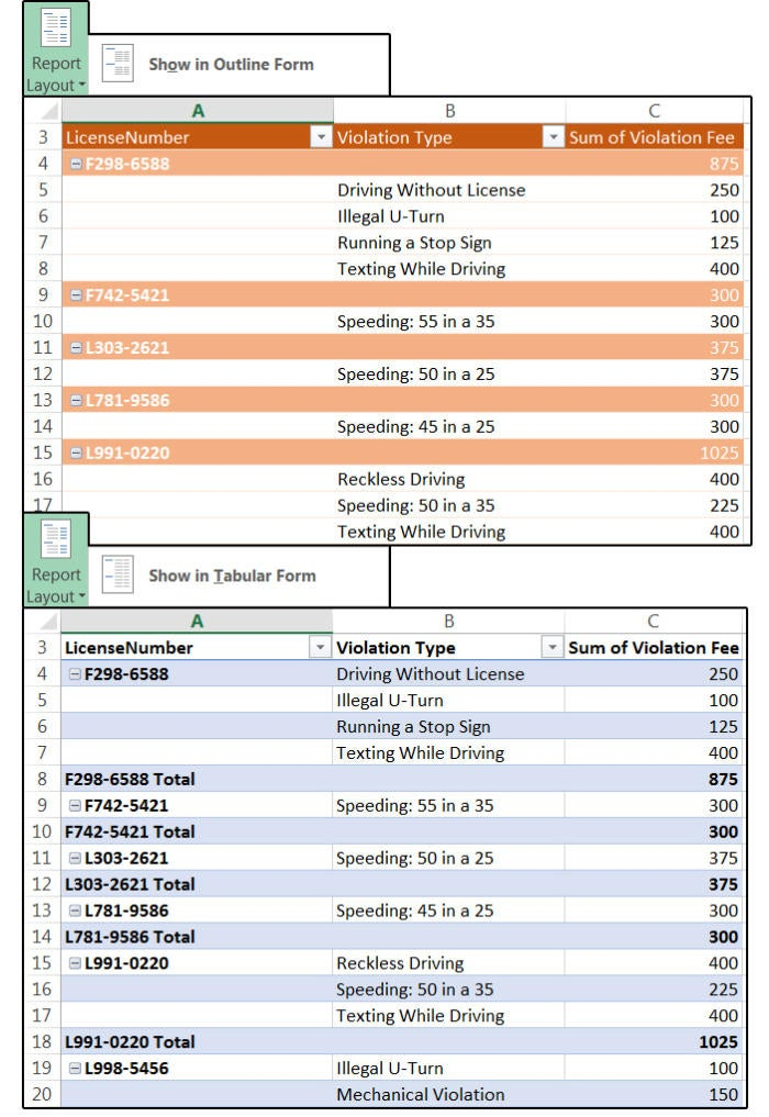 08 report layouts for outlinetabular forms